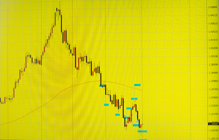 speculative: forex trading, Forex, price quotation, Forex market,