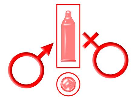 safe sex photo