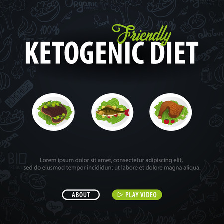 Ketogenic Diet banner, Healty Keto food. Low carbs ketogenic diet food. Vector Illustration