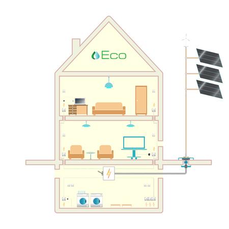 Ecohouse. Alternative energy sources, flat style, isolated image