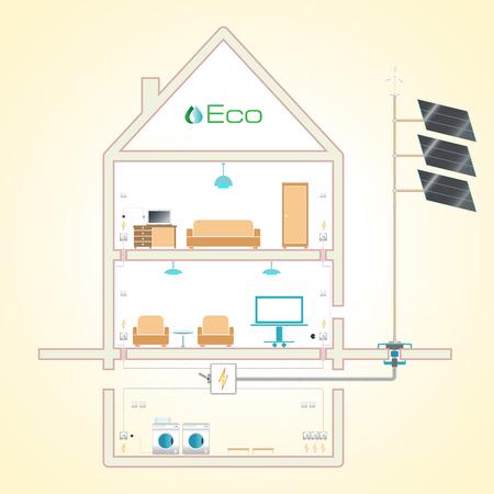 Ecohouse. Alternative energy sources, flat style Stock Photo