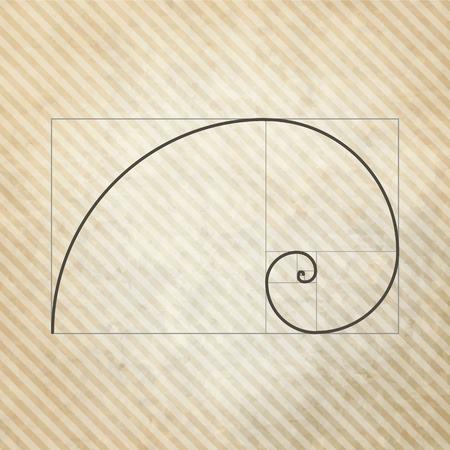 Golden ratio, proportion