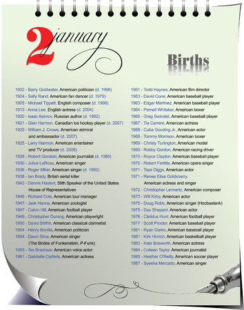 historical events: Calendar page with historical events � 2 January