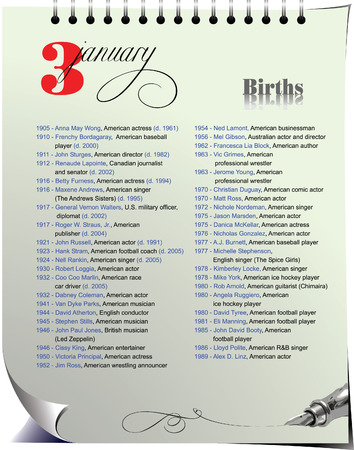 Calendar page with historical events � 3 January Vector