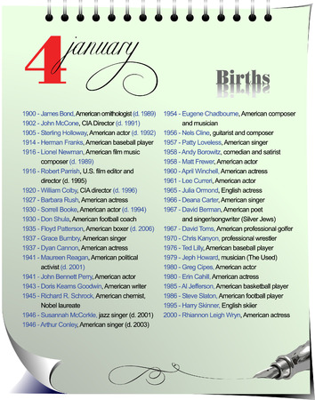 Calendar page with historical events � 4 January Vector