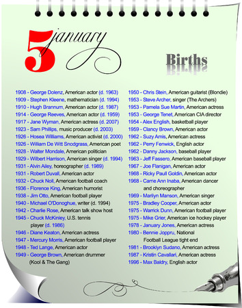 historical events: Calendar page with historical events � 5 January