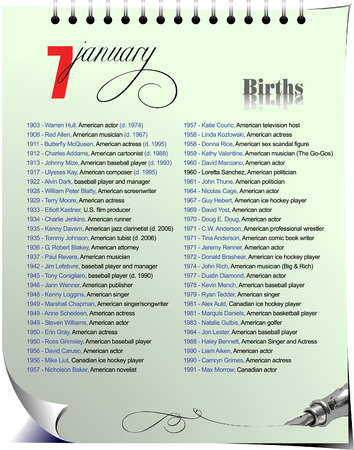 historical events: Calendar page with historical events � 7 January
