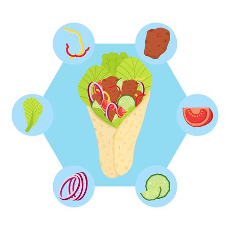 Ingredientes Shawarma, carne, pepino, tomate, ensalada, cebolla, pimiento y otros. Kebab de carne a la parrilla, doner fastfood. Estilo plano de dibujos animados. Vectores