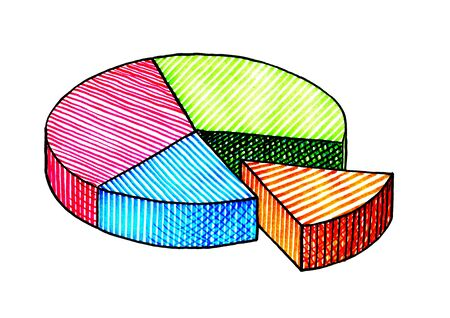Freehand isometric ink pen drawing of a pie chart with four distinct sectors in green, red, blue and orange wedge pulled out. Business metaphor and background for market share, planning, profit.