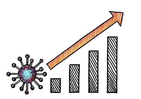 Freehand pen drawing of a coronavirus cell with spike proteins at the bottom of a bar graph with a steep growth trending arrow. Healthcare metaphor for infectious nature of COVID-19, corona virus.