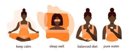 Illustration of an African American pregnant woman leading a healthy lifestyle. Black young woman eats right, drinks water, sleeps enough, meditates.