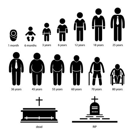 bonhomme allumette: Vieillissement homme humain croissante Pictogrammes processus Illustration