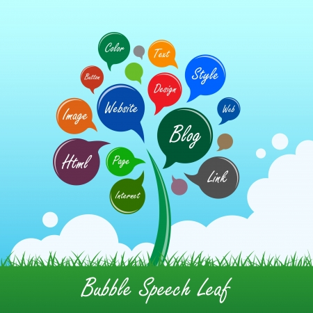 Bubble Speech Tree Leaf Flower Vector