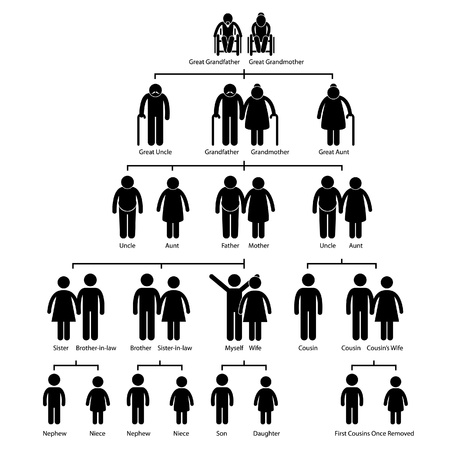 kin: Family Tree Genealogy Diagram Stick Figure Pictogram Icon Illustration