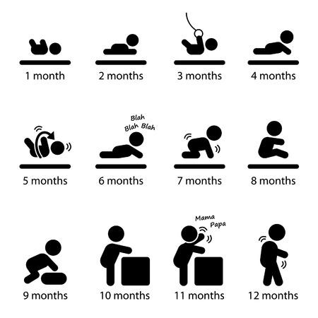 bebe gateando: Desarrollo del bebé etapas Hitos First One Year Stick Figure Pictograma Icon