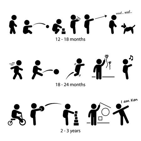 driewieler: Peuter ontwikkelingsstadia Milestones Een Twee Drie Jaar Oud Stick Figure Pictogram Icon Stock Illustratie