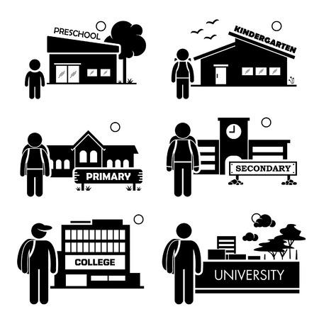 Nivel de educación de alumnos - Preescolar, guardería, escuela primaria, secundaria, Colegio, Universidad - Stick Figure Pictograma Icono Clipart