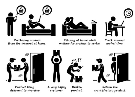 refund: Shopping Online Process Step by Step at Home Stick Figure Pictogram Icons