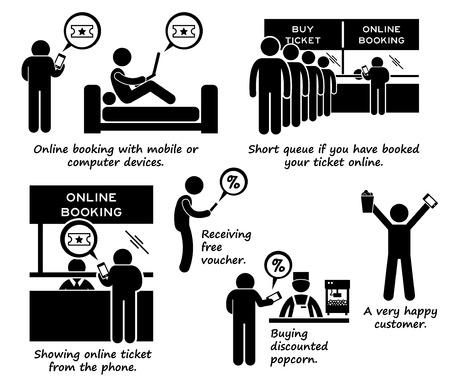 Internet Booking Online-Ticket-Prozess Schritt für Schritt-Strichmännchen Piktogramm Icons