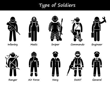 cartoon soldat: Soldat Typen und Klassen Stick Figure Piktogramm Icons