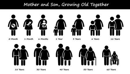 Moeder en Zoon Life samen oud worden processtappen Development Stick Figure Pictogram Pictogrammen Stock Illustratie