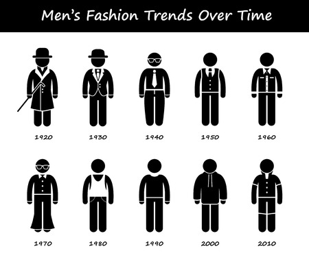 human evolution: Man Fashion Trend Timeline Clothing Wear Style Evolution by Year Stick Figure Pictogram Icons