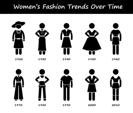 올해 막대기 그림 픽토그램 아이콘으로 여성 패션 트렌드 타임 라인 의류 착용 스타일의 진화