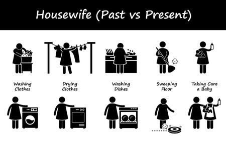 chores: Housewife Past versus Present Lifestyle Stick Figure Pictogram Icons