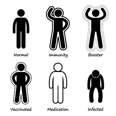 persona malata: Salute Umana sistema immunitario forte Antibody Stick Figure pittogrammi Icone