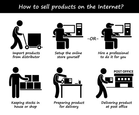 setup man: Selling Product Online Internet Process Step by Step Stick Figure Pictogram Icons