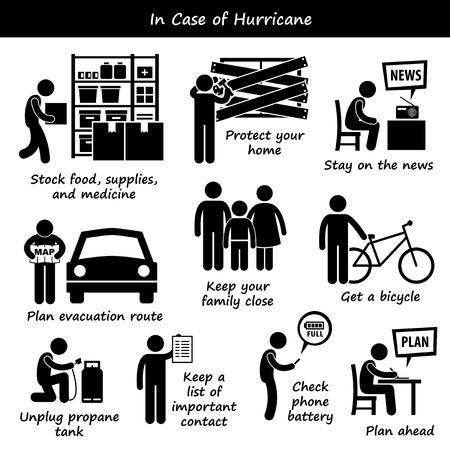 In caso di uragano Tifone Ciclone piano di emergenza Stick Figure pittogrammi Icone