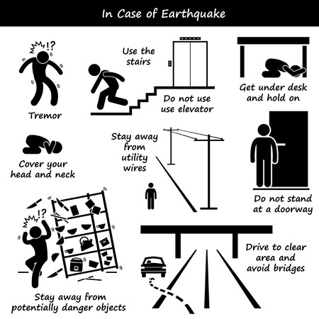 disaster preparedness: In Case of Earthquake Emergency Plan Stick Figure Pictogram Icons Illustration
