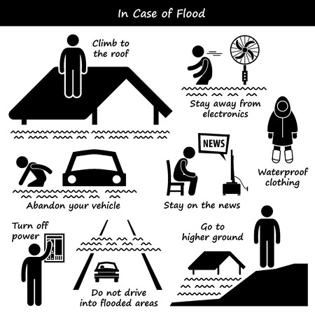 flood: In Case of Flood Emergency Plan Stick Figure Pictogram Icons