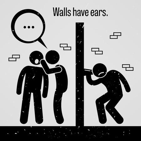 Muren hebben oren