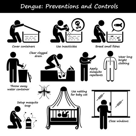 malaria: Dengue Fever Preventions and Controls Aedes Mosquito Breeding Stick Figure Pictogram Icons