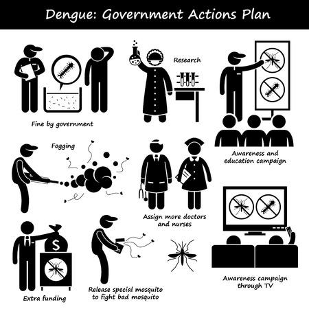 dengue: Azioni Dengue governativi piano contro Aedes Mosquito Stick Figure pittogrammi Icone Vettoriali