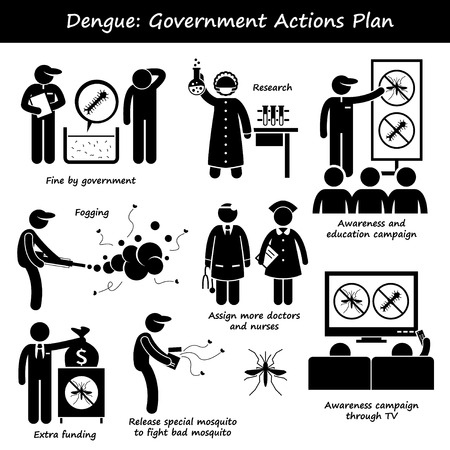 disease prevention: Dengue Fever Government Actions Plan Against Aedes Mosquito Stick Figure Pictogram Icons