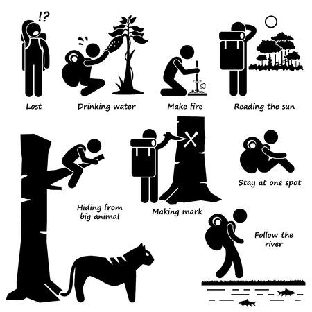 Survival-Tipps Guides, wenn sie in den Jungle Aktionen Strichmännchen-Piktogramm Icons verloren Illustration