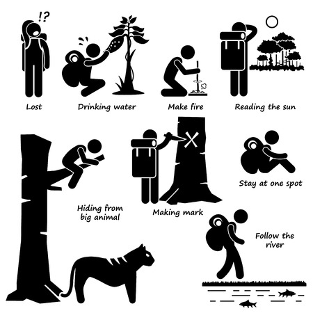 Survival Tips Guides when Lost in the Jungle Actions Stick Figure Pictogram Icons Vector