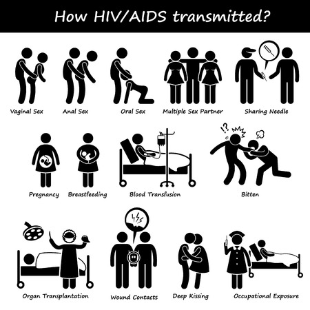 How HIV AIDS Spread Transmitted Transmission Infect Stick Figure Pictogram Icons