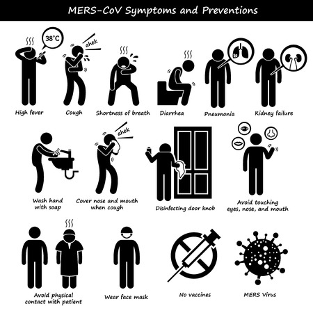 fiebre: MersCoV Síntomas Prevención Transmisión Figura Stick Pictograma Iconos