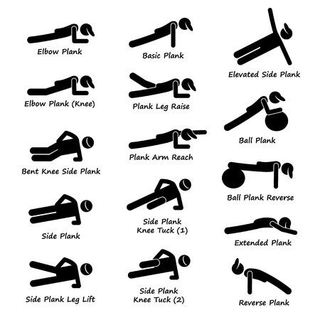 Plank Ausbildung Variations Übung Strichmännchen-Piktogramm Icons