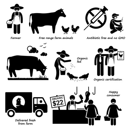 happy farmer: Natural Organic Food Meat Beef Chicken Poultry Stick Figure Pictogram Icons Illustration