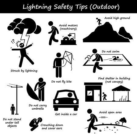 Lightning Thunder Outdoor Safety Tips Stick Figure Pictogram Icons 일러스트