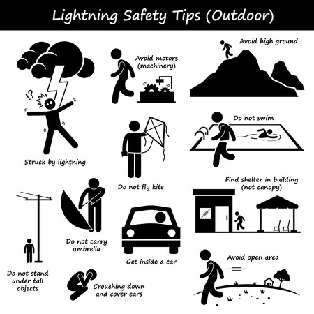 man outdoors: Lightning Thunder Outdoor Safety Tips Stick Figure Pictogram Icons Illustration
