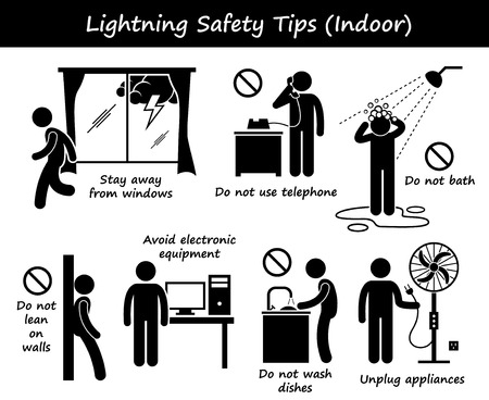 electrical safety: Lightning Thunder Indoor Safety Tips Stick Figure Pictogram Icons