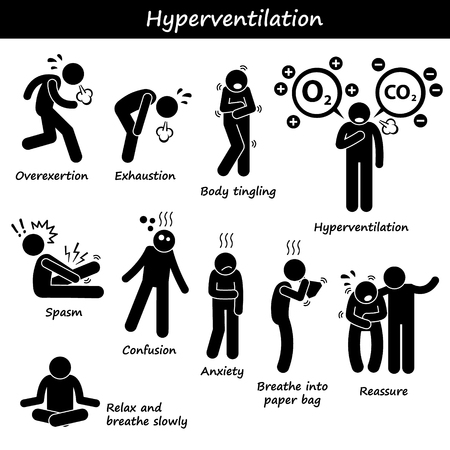 problem: Hyperventilation Overbreathing Overexert Exhaustion Fatigue Causes Symptom Recovery Treatments Stick Figure Pictogram Icons