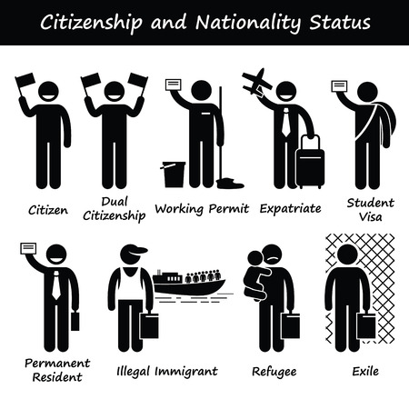 emigranti: Cittadinanza e nazionalità Pittogramma