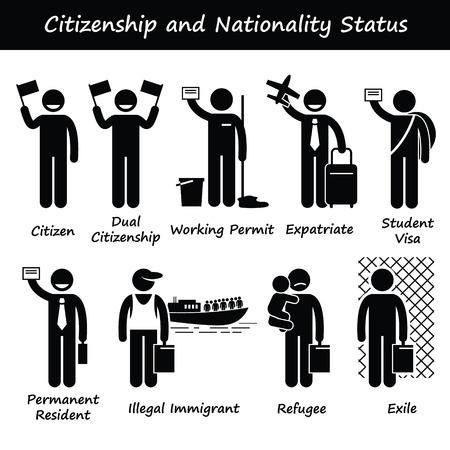 strichmännchen: Staatsbürgerschaft und Nationalität Piktogramm