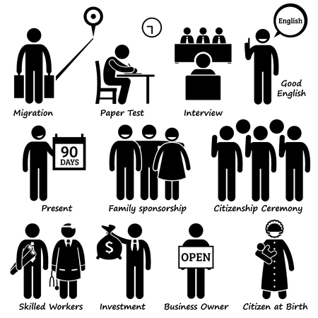 Migrate Migration Emigration Immigration Process Pictogram